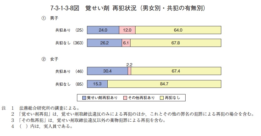 drug-%e8%a6%9a%e3%81%9b%e3%81%84%e5%89%a4%e5%86%8d%e7%8a%af